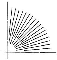 図1b) 多数の点が集中する場合の線間の最小すき間の例