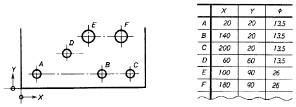 図37 直角座標寸法記入法による指示例