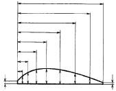 図142 a)