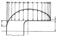 図142 b)