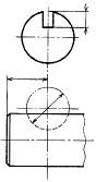 図152 b)