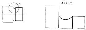 図22 部分拡大図