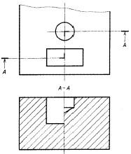 図24 切り口を区別したハッチングの記入例