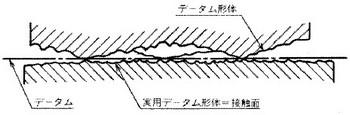 図1 データムの説明図