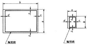 表1 図面の輪郭