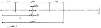 図2 一点長鎖線