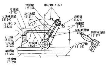 付図2(回転断面線の例)