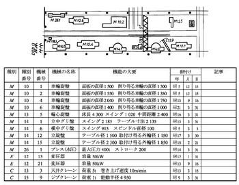 付図14 配置図の参考図