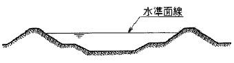水準面線の例