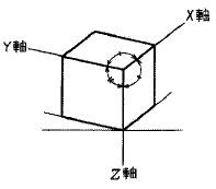二等角投影の参考図
