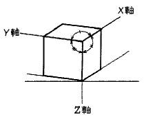不等角投影の参考図