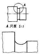 部分拡大図の参考図