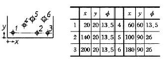 座標寸法記入法の例