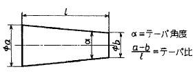 テーパの参考図