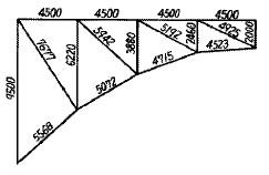 構造線図の参考図